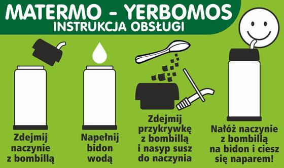 Yerbomos - infografika